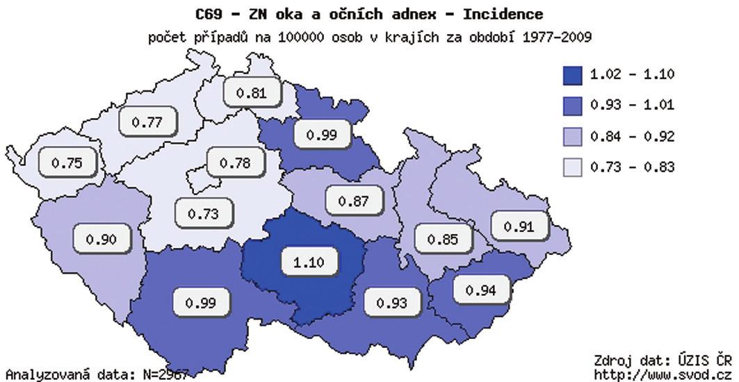 Zhubný nádor oka a očných adnex v ČR – regionálny prehľad v r. 1977–2009 (výskyt v regiónoch na 100 000 obyvateľov)