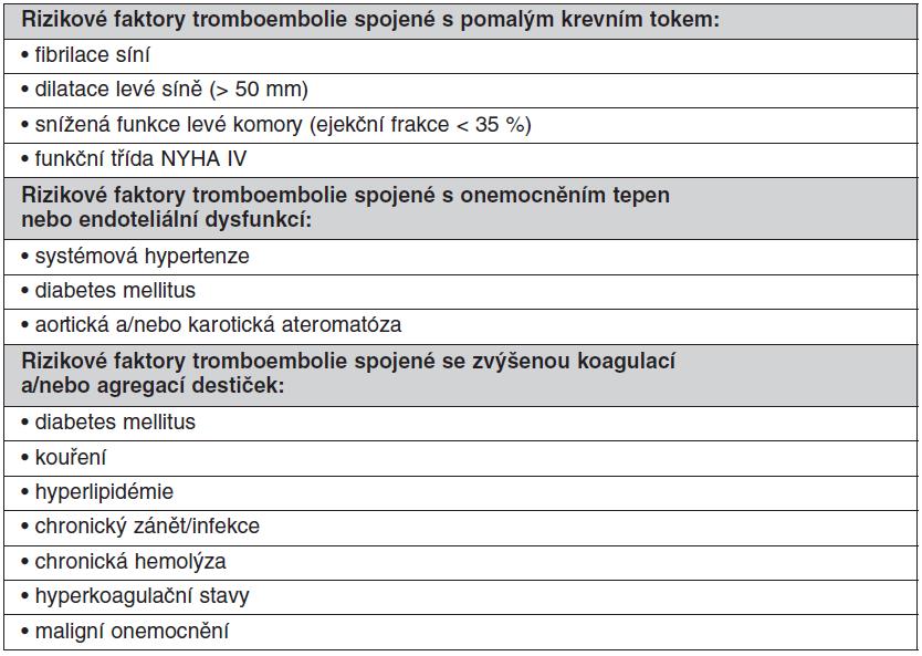 Rizikové faktory tromboembolie
