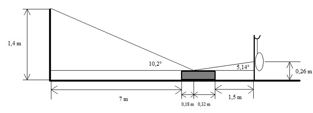 Fig. 3. Scheme of arrangement of the shooting bay (side view) with the particular values marked.