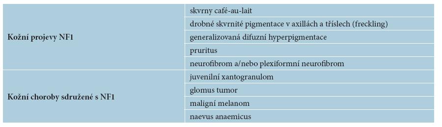 Kožní projevy NF1 a kožní choroby sdružené s NF1