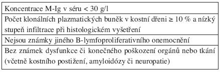 Diagnostická kritéria monoklonální gamapatie neurčeného významu dle IMWG.