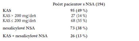 Rôzne druhy NSA u chorých s PVK.