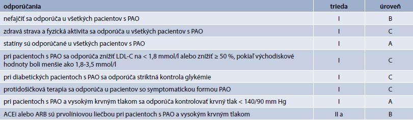 Odporúčania Európskej kardiologickej spoločnosti pre liečbu periférneho artériového ochorenia