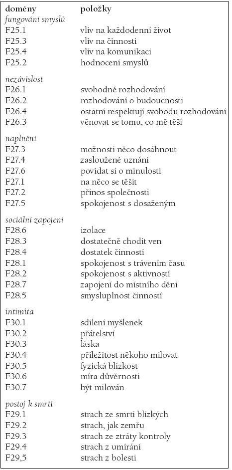 PŘEHLED DOMÉN A POLOŽEK WHOQOL- OLD [4].