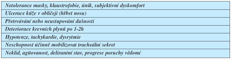 Příčiny neúspěšnosti NIV (nutnost intubace)