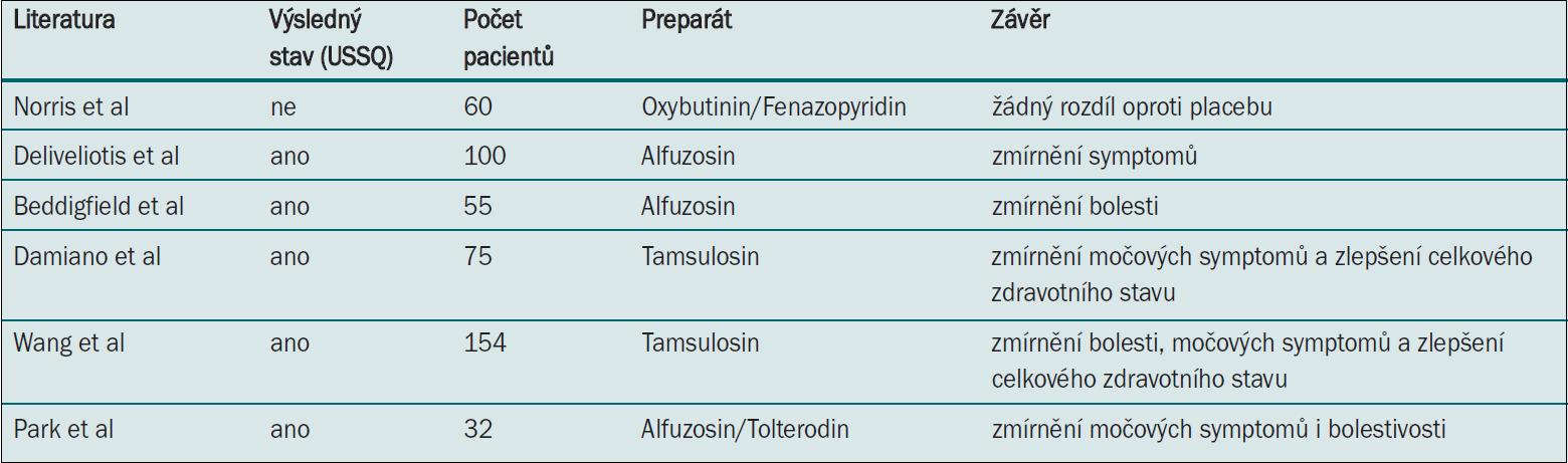 Studie testující farmakoterapii.
