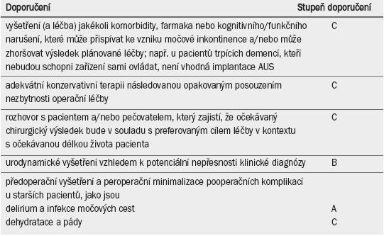 Doporučení pro postup u starších pacientů v celkově horším zdravotním stavu před operační léčbou.