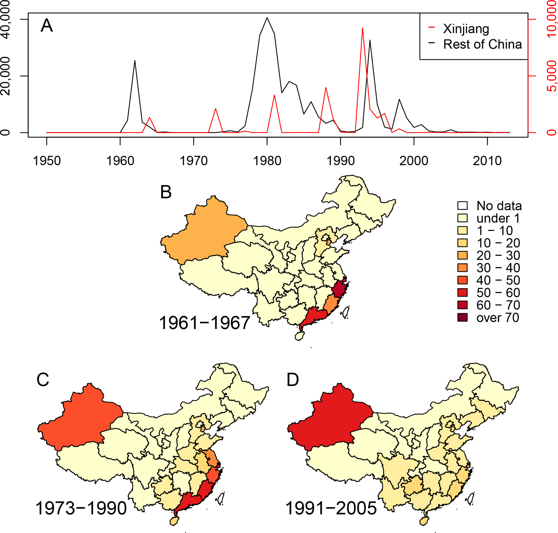 Cholera in China since 1950.
