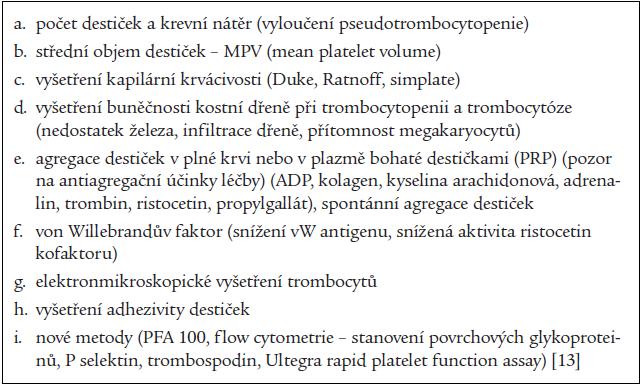 Základní vyšetřovací metody při zjišťování poruch destičkových funkcí.