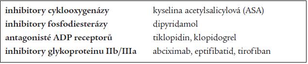 Inhibitory destičkových funkcí v medicíně (léky s protidestičkovým účinkem).