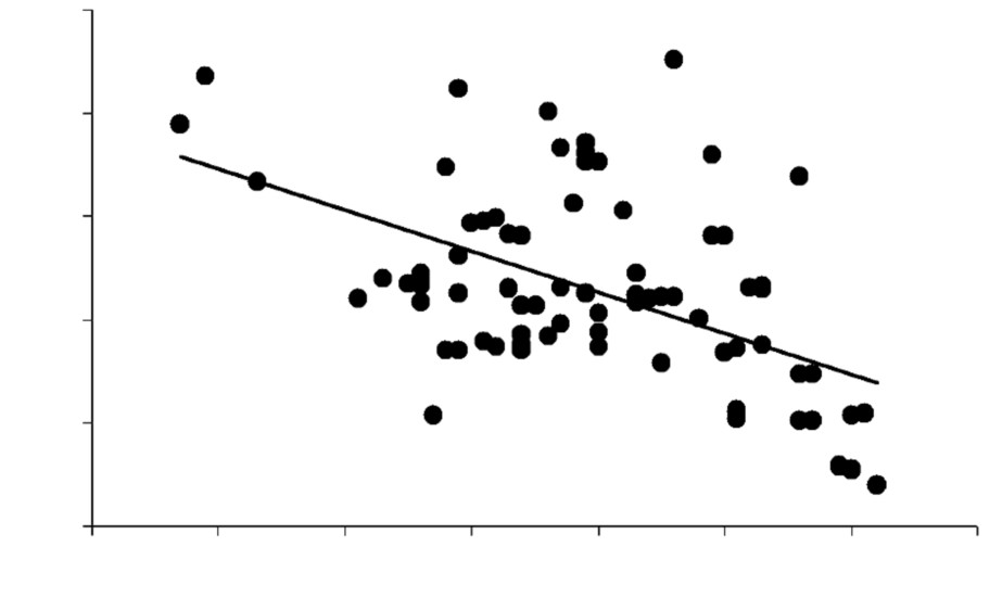 Vztah pH a K<sup>+</sup> v erytrocytárním koncentrátu