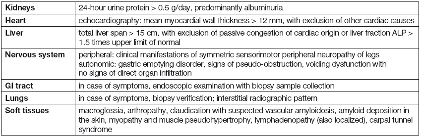 Evidence of organ involvement in systemic AL amyloidosis [19] (A consensus opinion from the 10th International Symposium on Amyloid and Amyloidosis, Tours, 2004)