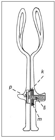 Zámek Shuteho forceps. Popis v textu