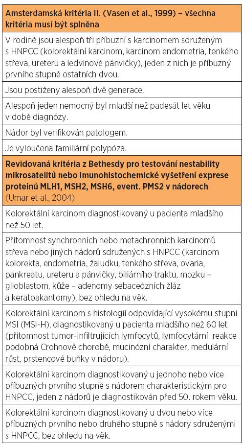 Kritéria pro indikaci mutační analýzy genů mismatch repair systému při podezření na dědičnou dispozici v rámci Lynchova syndromu [12, 13].