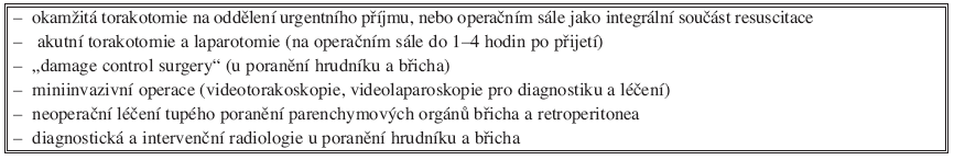 Novější diagnostické a léčebné postupy u závažného torakoabdominálního poranění