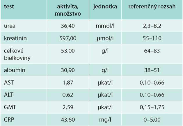 Biochemický obraz 9. deň po úraze a 4. deň po dermofasciotómii