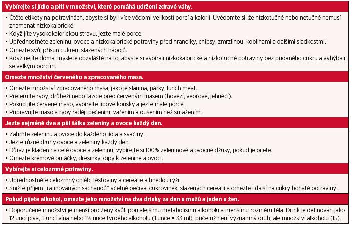 Doporučení z guidelines American Cancer Society (volně podle 15)