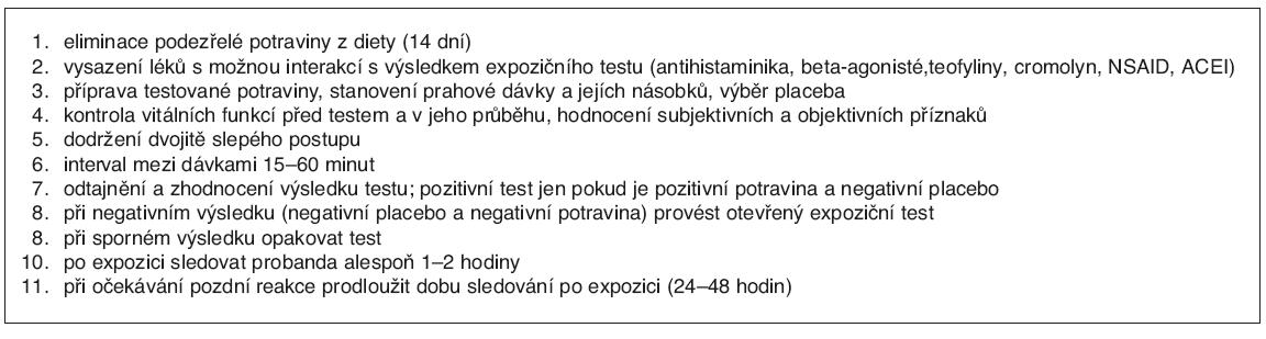 Zásady provedení expozičního testu potravinou (upraveno dle (34))