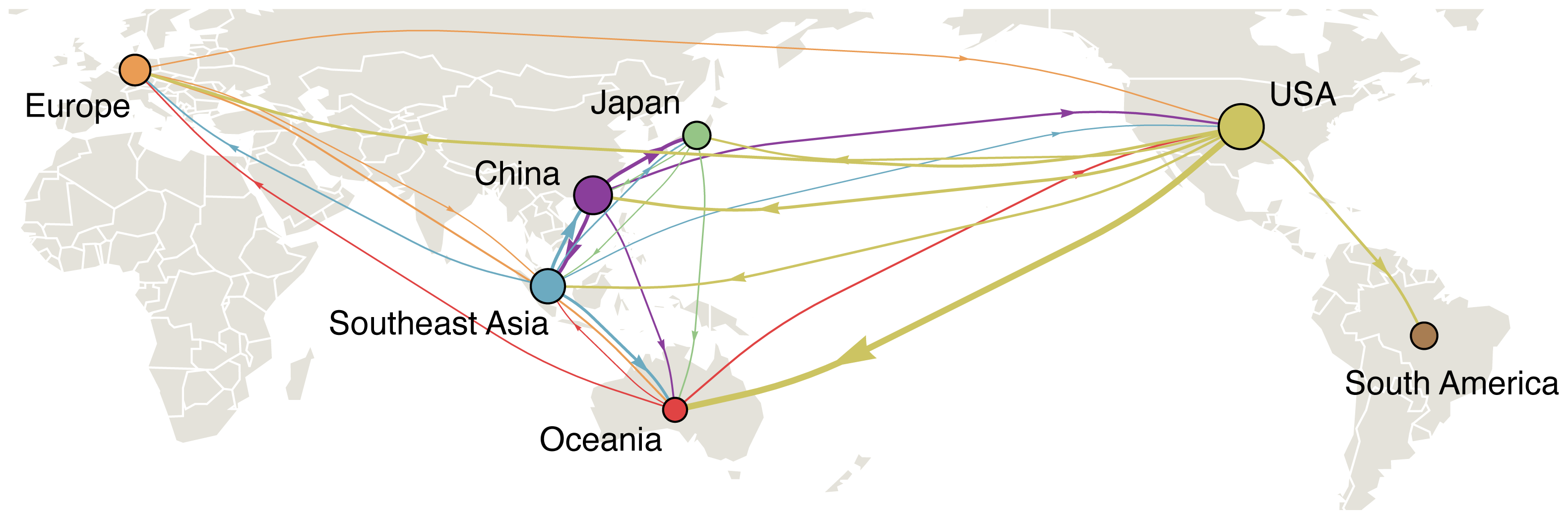 Global migration patterns of influenza A (H3N2) estimated from sequence data between 2002–2008.