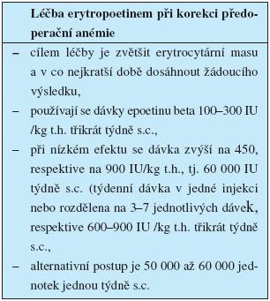 Léčba erytropoetinem