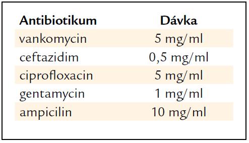 Doporučené koncentrace antibiotik v antibiotických zámcích.