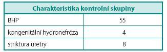 Charakteristika kontrolní skupiny Table 2 Description of screenings