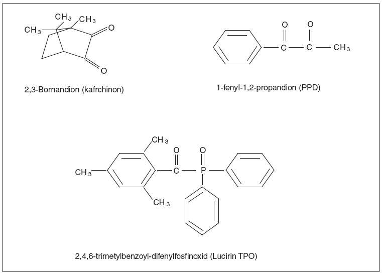 Strukturní vzorce nejčastěji používaných fotoiniciátorů.