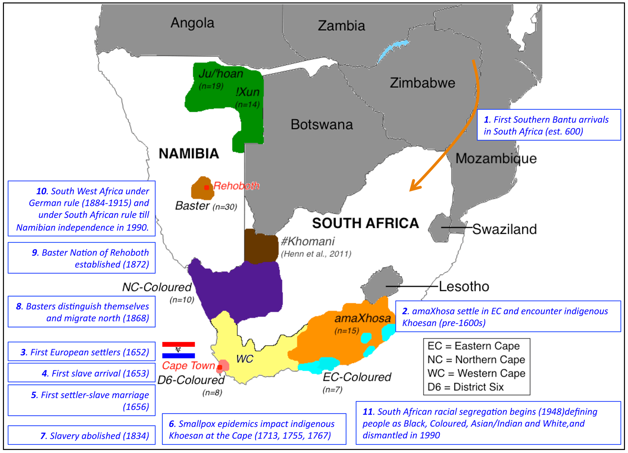 Map of southern Africa showing distribution of sampling per population identifier and significant historical events that likely shaped ancestral contributions.