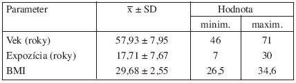Údaje o priemernom veku, rokoch expozície v hutníctve a indexe telesnej hmotnosti (BMI) u skupiny pacientov s diagnózou profesionálna kostná fluoróza (x ± SD)