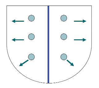 Laterální umístění vzorků v periferní zóně.