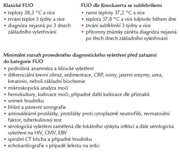 Kritéria horečky nejasného původu (fever of unknown origin – FUO) (Knockaert, 2003), které je indikací k dalšímu vyšetřování.