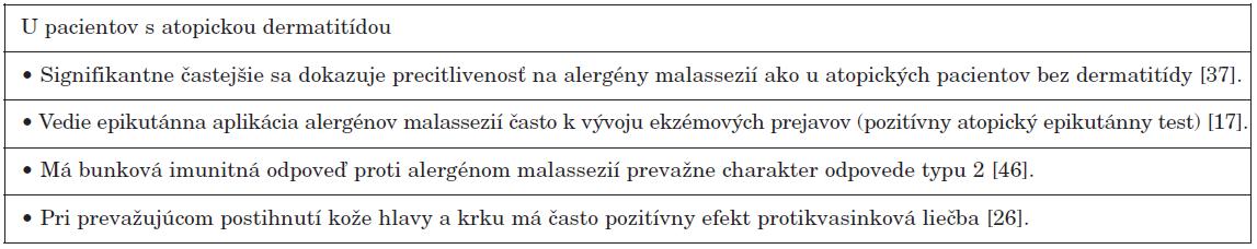 Dôkazy účasti kvasiniek rodu Malassezia na patogenéze atopickej dermatitídy Table 2. Evidence of participation of Malassezia yeasts in the pathogenesis of atopic dermatitis
