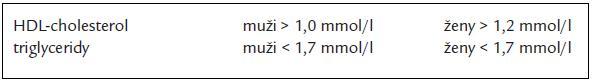 Optimální hodnoty HDL-cholesterolu a triglyceridů [8].