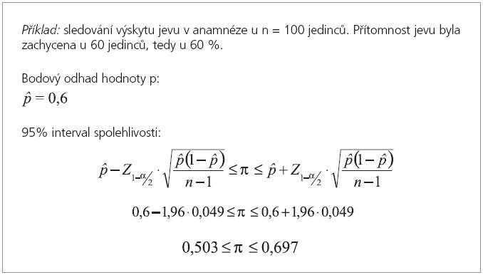 Výpočet intervalu spolehlivosti pro parametr π binomického rozložení.