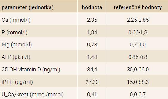Laboratórne výsledky (kazuistika 1)
