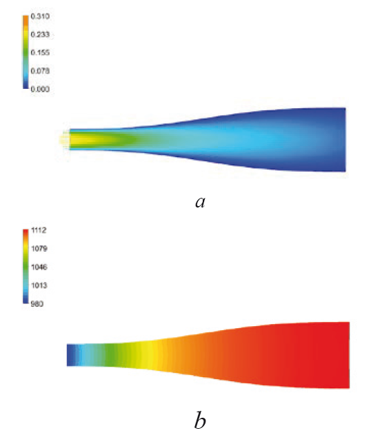 Fig. 8: Velocity (a) and pressure distributions (b) at φ = 0.1.