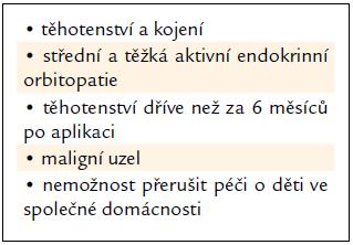 Kontraindikace léčby radiojodem <sup>131</sup>I.