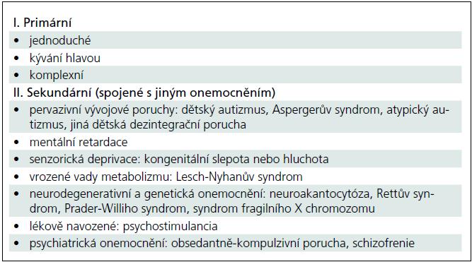 Dělení motorických stereotypií podle etiologie.