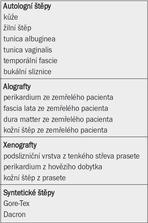 Typy štěpů užívané při operační léčbě Peyronieho onemocnění.