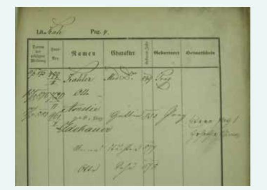 Pobytové přihlášky Kahlerovy rodiny (1873, 1876, 1881)