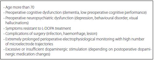 Risk factors of cognitive decline after deep brain stimulation of subthalamic nucleus for PD [2,4].
