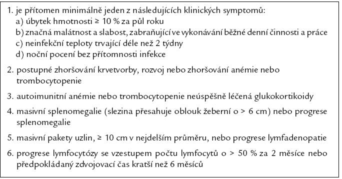 National Cancer Institute Working Group kritéria pro zahájení léčby B-CLL. U pacientů ve stadiu Rai III a IV je doporučeno zahájit léčbu ihned. U ostatních, pokud splňují alespoň jednu z podmínek uvedených v tabulce.