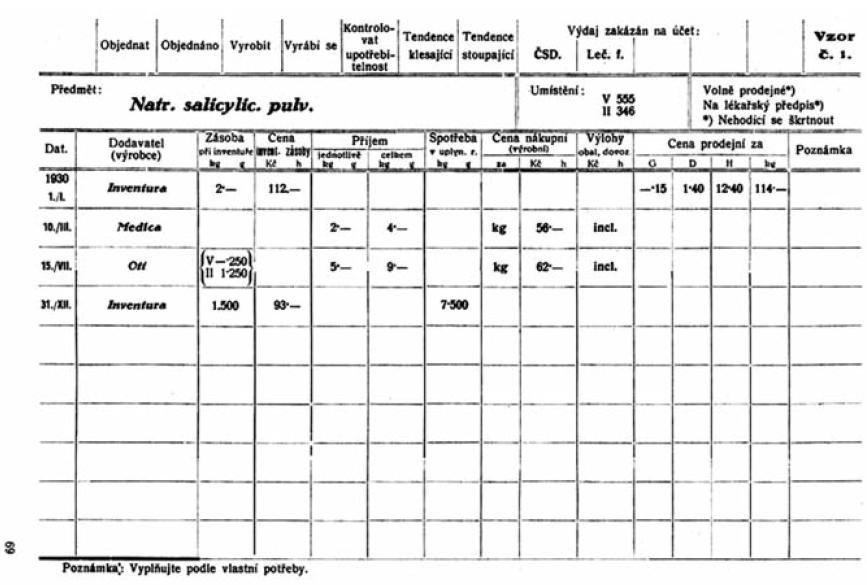 Kartotéční lístek léčiva podle návrhu V. Bosáka (převzato z<sup>3)</sup>)