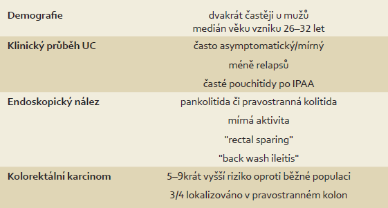 Typické klinické a endoskopické rysy PSC-IBD. Tab. 1. Typical clinical and endoscopic features of PSC-IBD.