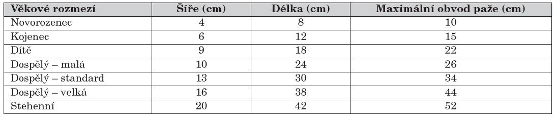 Doporučené rozměry pro duši manžety k měření TK [27, 34].