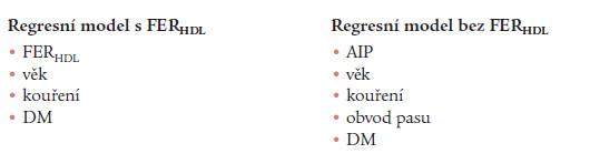 Nezávislý prediktor pozitivního angiografického nálezu aCAD(+).