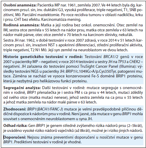 Kazuistika 1. Kazuistika pacientky s <em>BRIP1</em> mutací.