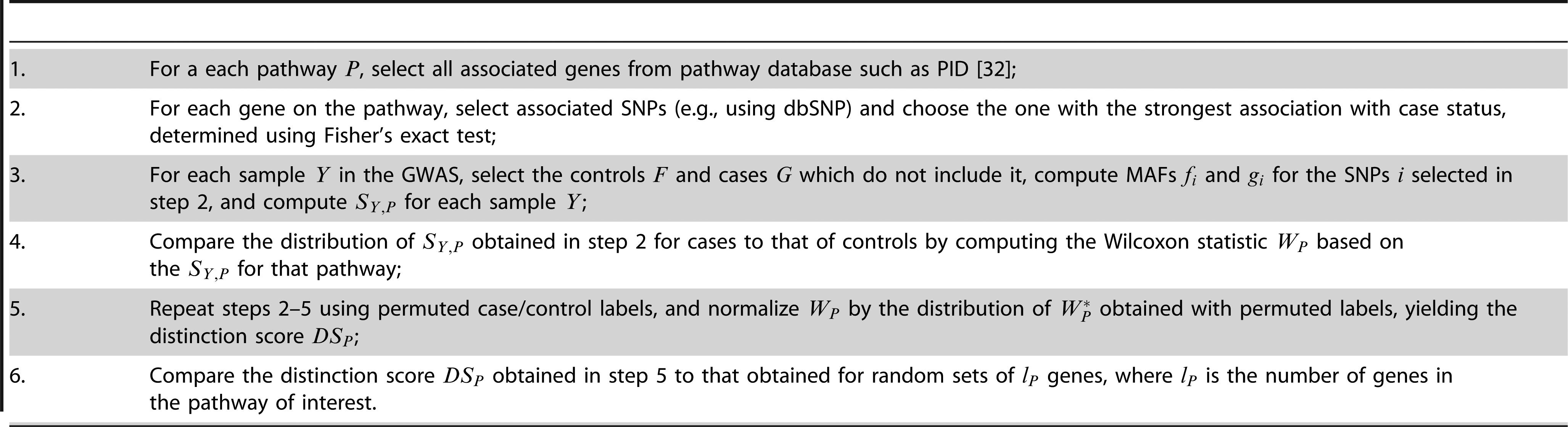 Procedure for Pathways of Distinction Analysis.