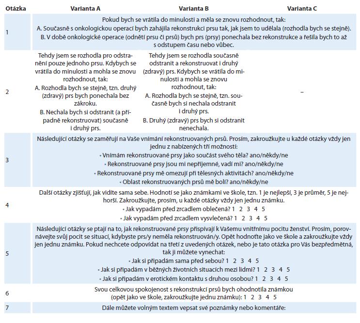 """Znění dotazníku """"Hodnocení výsledků mamárních rekonstrukcí""""."""