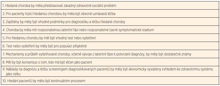 Principy včasné detekce chorob formulované Wilsonem a Jungnerem v roce 1968.